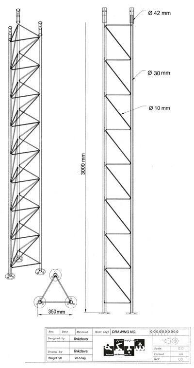 سیستم برقگیر (1)